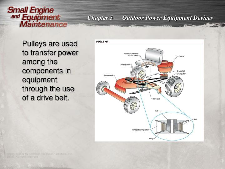 Pulleys are used to transfer power among the components in equipment through the use of a drive belt.