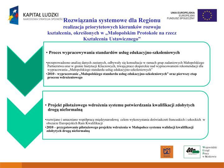 Rozwiązania systemowe dla Regionu