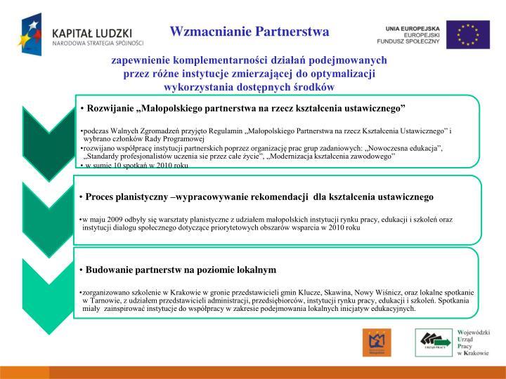 Wzmacnianie Partnerstwa