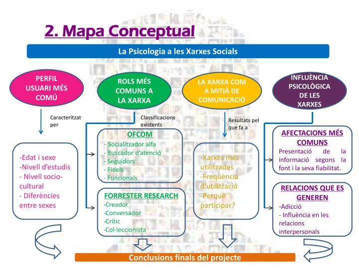 2. Mapa Conceptual