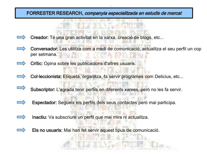 FORRESTER RESEARCH,