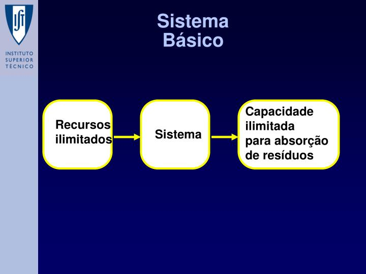 Sistema Básico