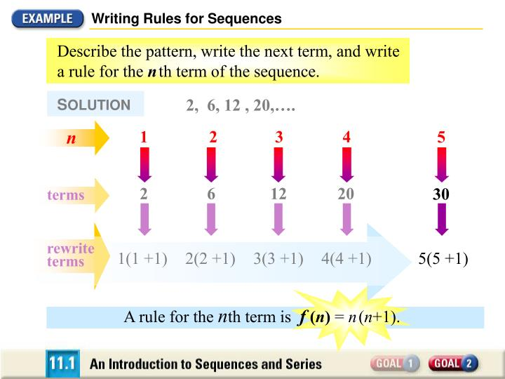 Writing Rules for Sequences