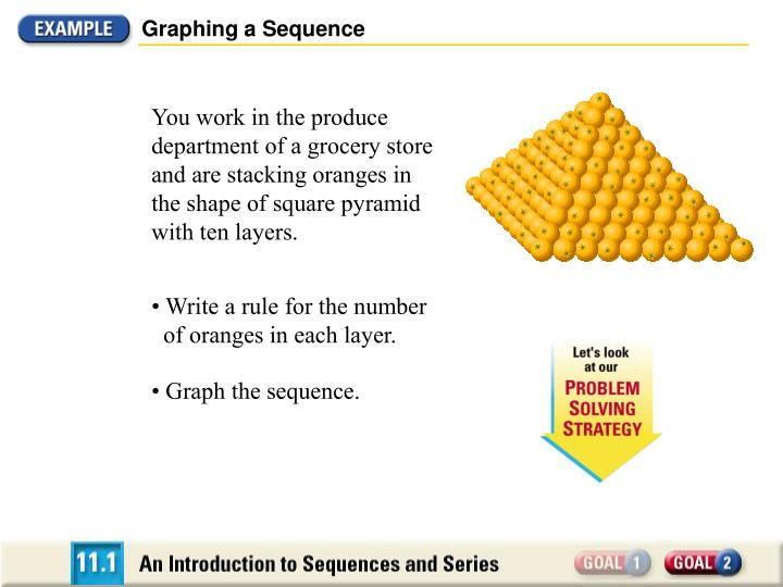 Graphing a Sequence