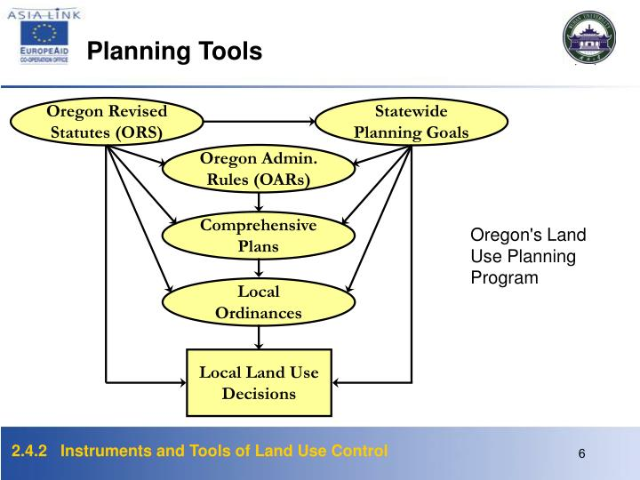 Oregon Revised Statutes (ORS)