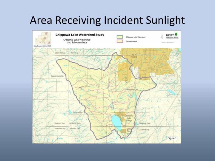 Area Receiving Incident Sunlight