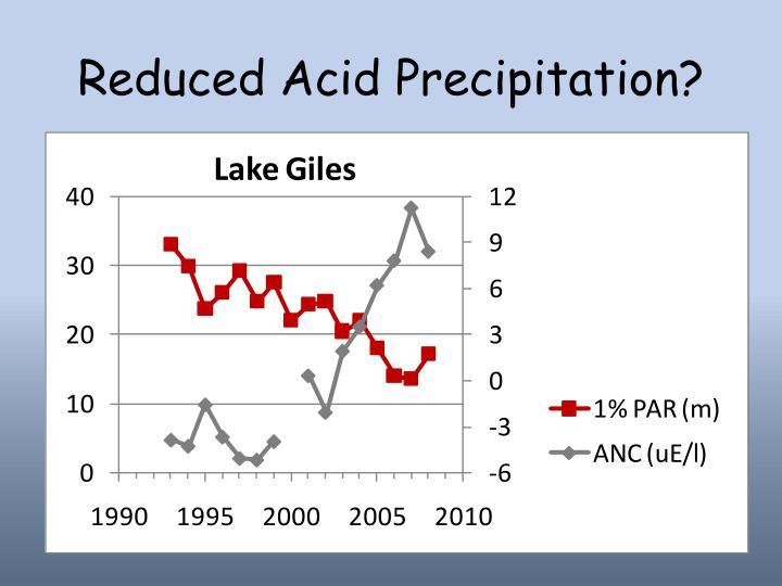 Reduced Acid Precipitation?