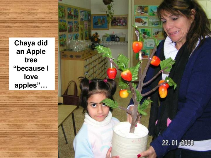 "Chaya did an Apple tree ""because I love apples""…"