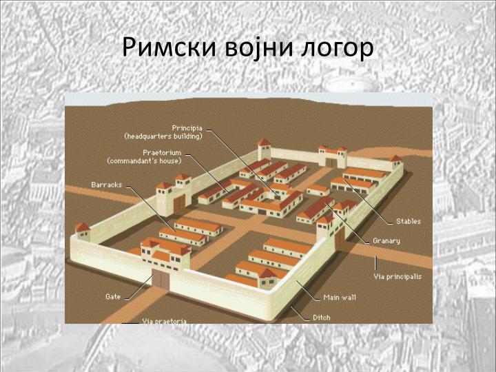 Римски војни логор