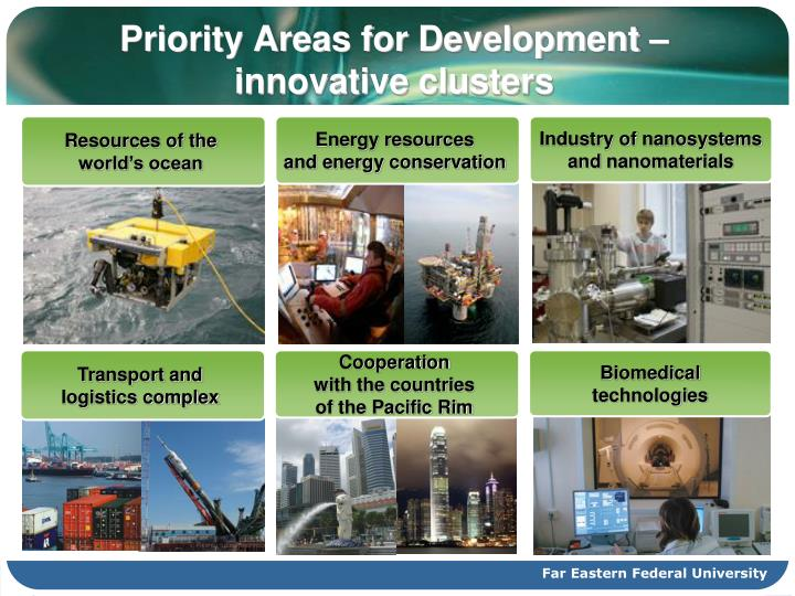 Priority Areas for Development – innovative clusters