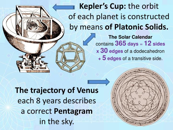 Kepler's Cup: