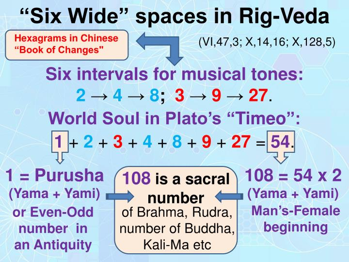 """Six Wide"" spaces"