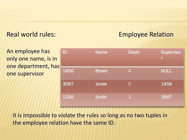 Real world rules:				Employee Relation