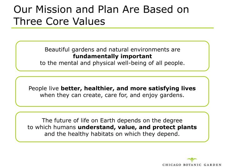 Our Mission and Plan Are Based on
