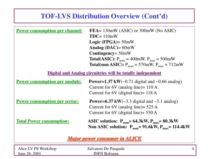 TOF-LVS Distribution Overview (Cont'd)