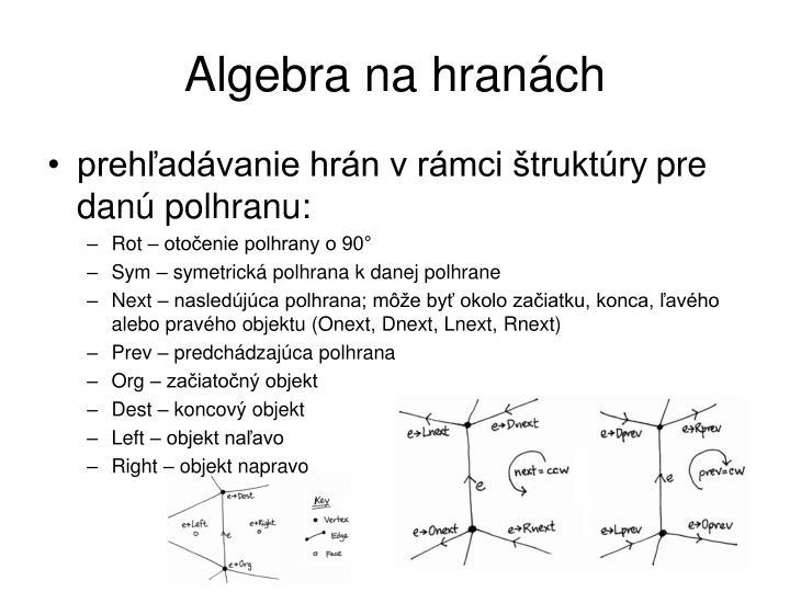 Algebra na hra