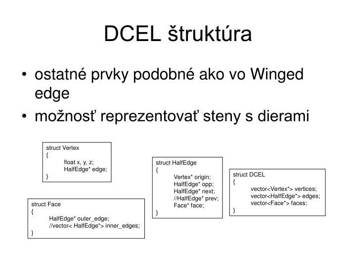 DCEL štruktúra