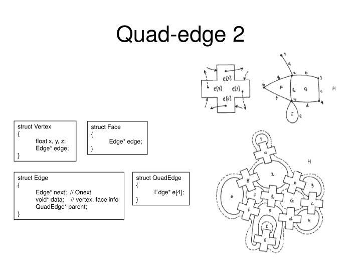 Quad-edge 2