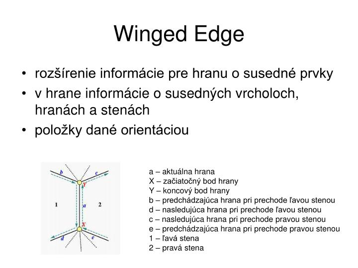 Winged Edge