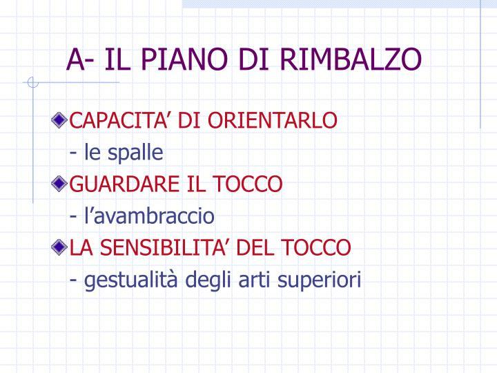 A- IL PIANO DI RIMBALZO