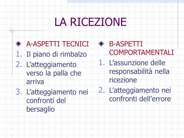 A-ASPETTI TECNICI