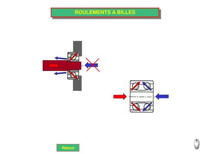 ROULEMENTS A BILLES