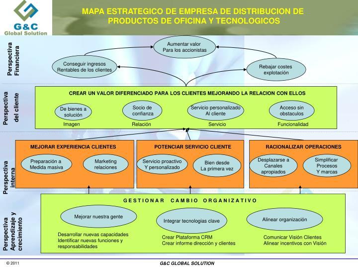MAPA ESTRATEGICO DE EMPRESA DE DISTRIBUCION DE