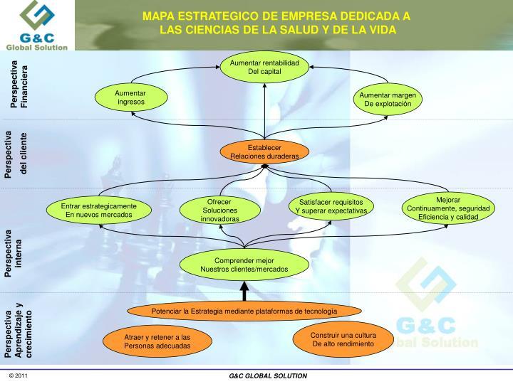MAPA ESTRATEGICO DE EMPRESA DEDICADA A