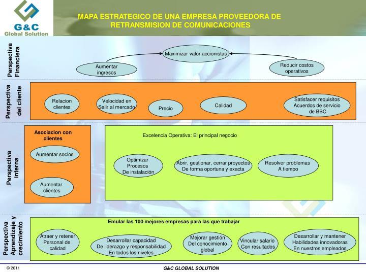 MAPA ESTRATEGICO DE UNA EMPRESA PROVEEDORA DE