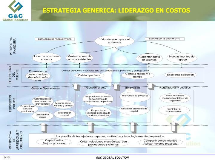 ESTRATEGIA GENERICA: LIDERAZGO EN COSTOS
