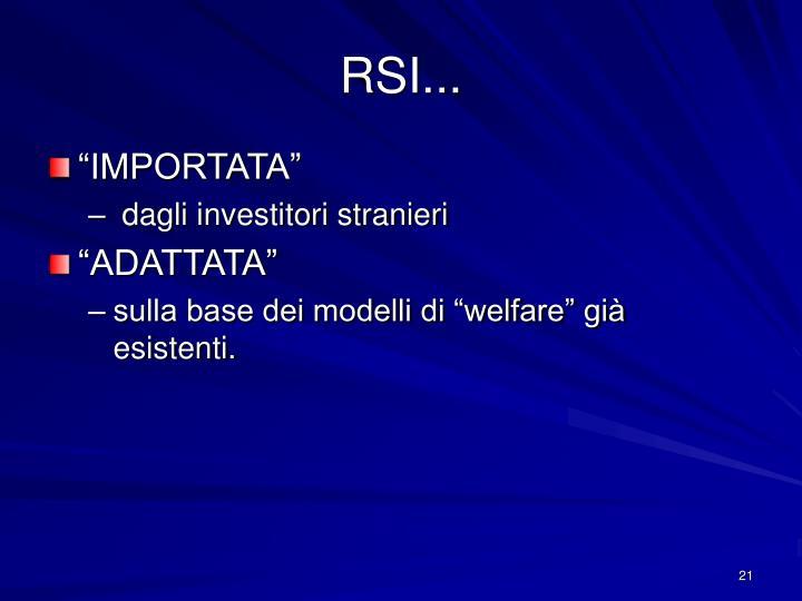 RSI...