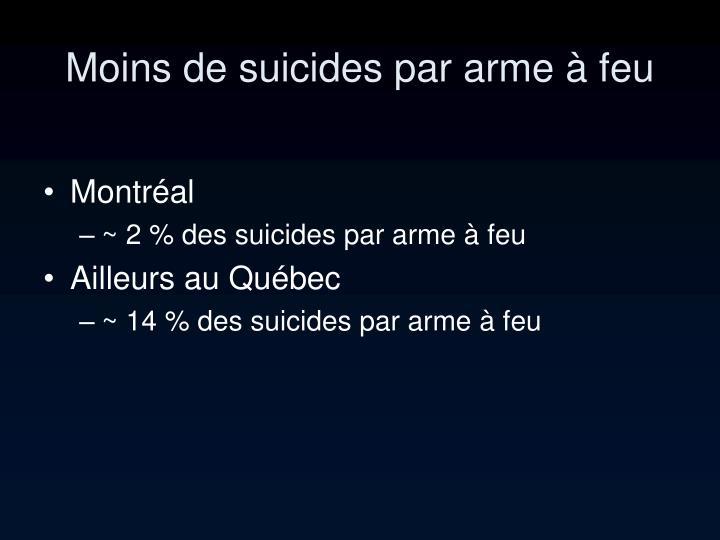 Moins de suicides par arme à feu