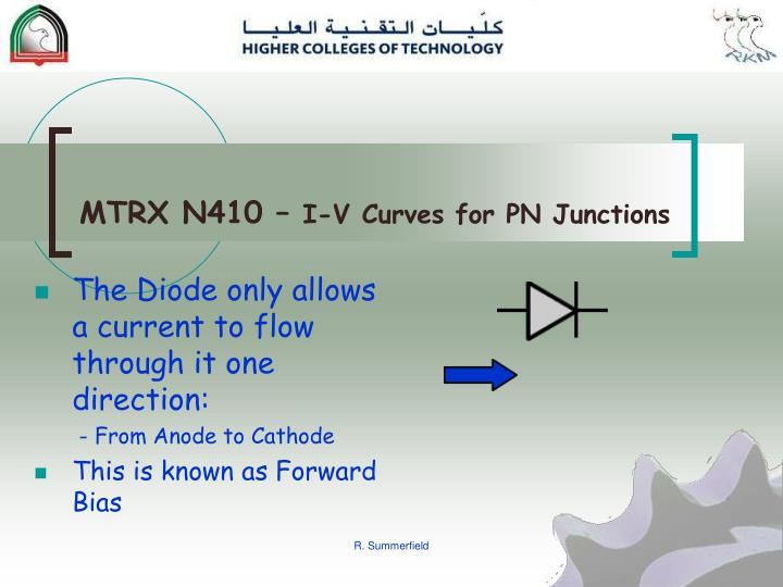 Mtrx n410 i v curves for pn junctions1