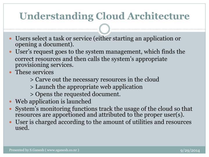 Understanding Cloud Architecture