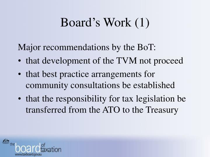 Board's Work (1)