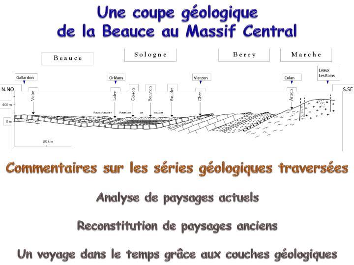 Une coupe géologique