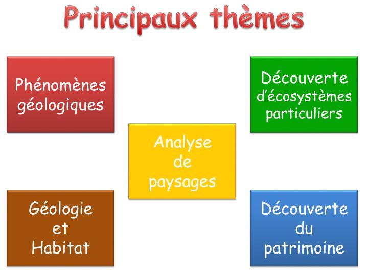 Principaux thèmes