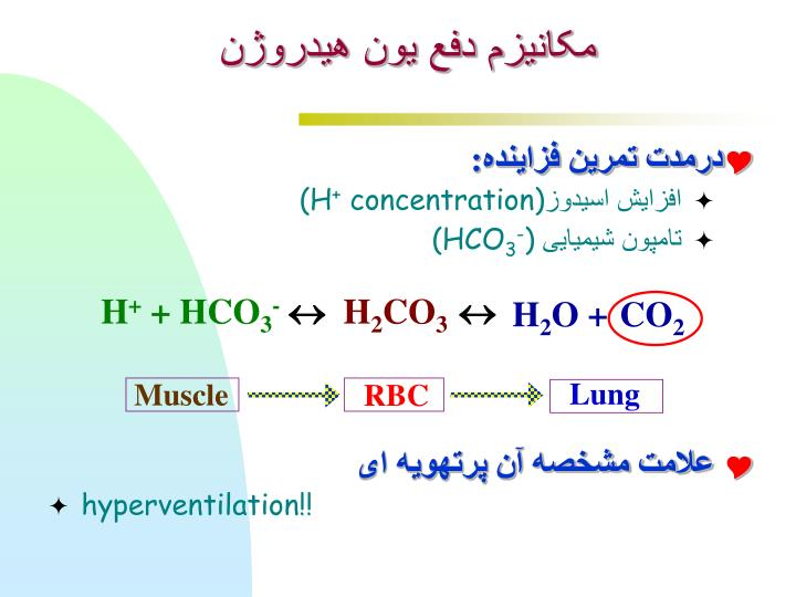 مکانیزم دفع یون هیدروژن