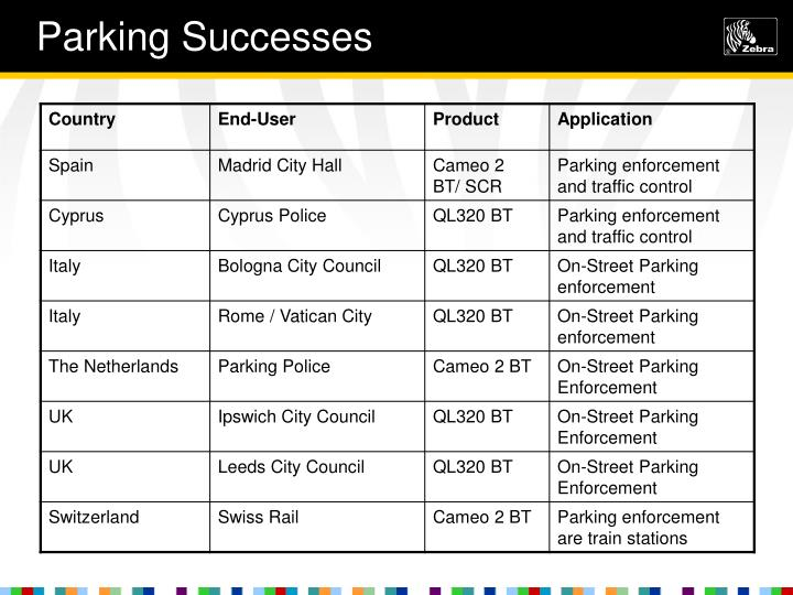 Parking Successes