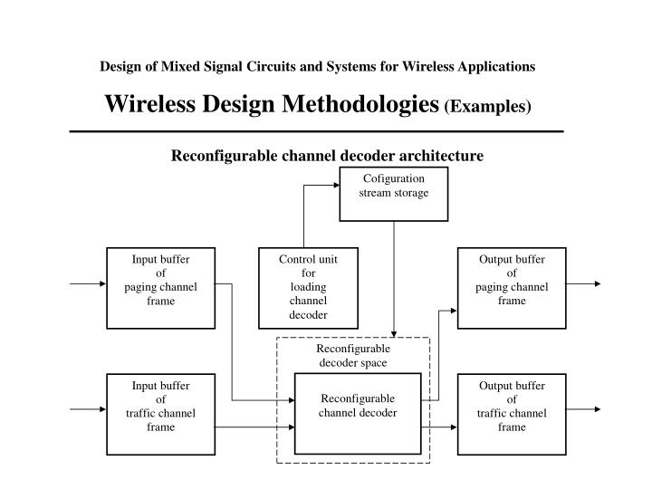 Design of Mixed Signal Circuits and Systems for Wireless Applications