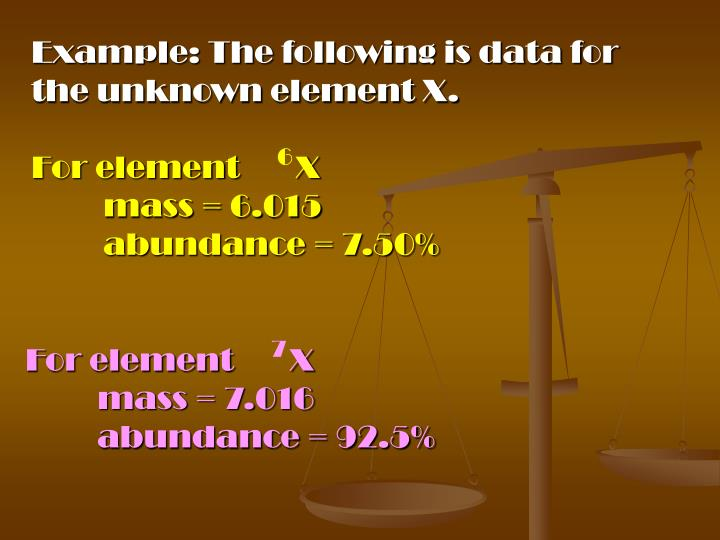 Example: The following is data for the unknown element X.