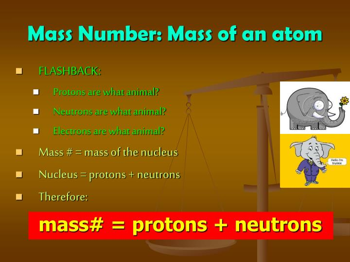 Mass number mass of an atom