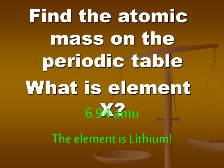 Find the atomic mass on the periodic table
