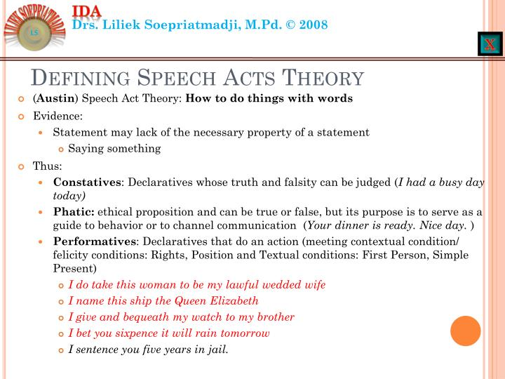 Defining Speech Acts Theory
