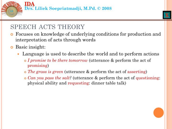 Speech acts theory
