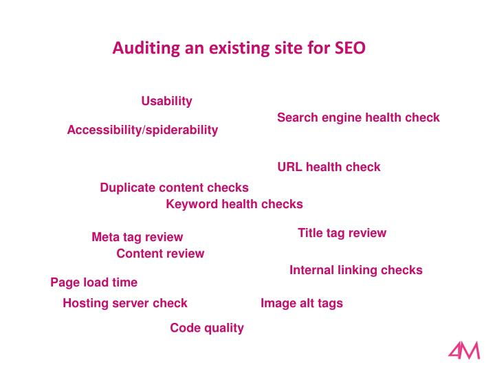 Auditing an existing site for SEO