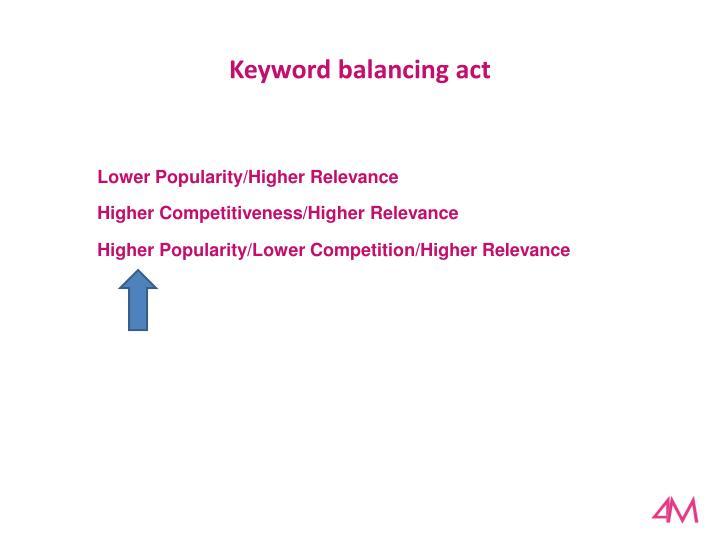 Keyword balancing act