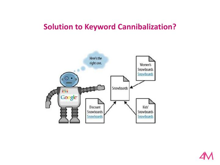 Solution to Keyword Cannibalization?