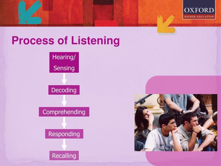 Hearing/