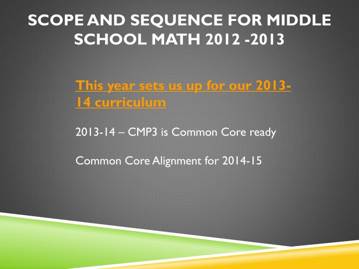 Scope and sequence for middle school math 2012 2013